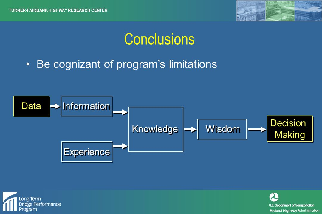 TURNER-FAIRBANK HIGHWAY RESEARCH CENTER Conclusions Be cognizant of program's limitations Data Information Knowledge Wisdom Experience Data Information Knowledge Wisdom Experience Decision Making Decision Making