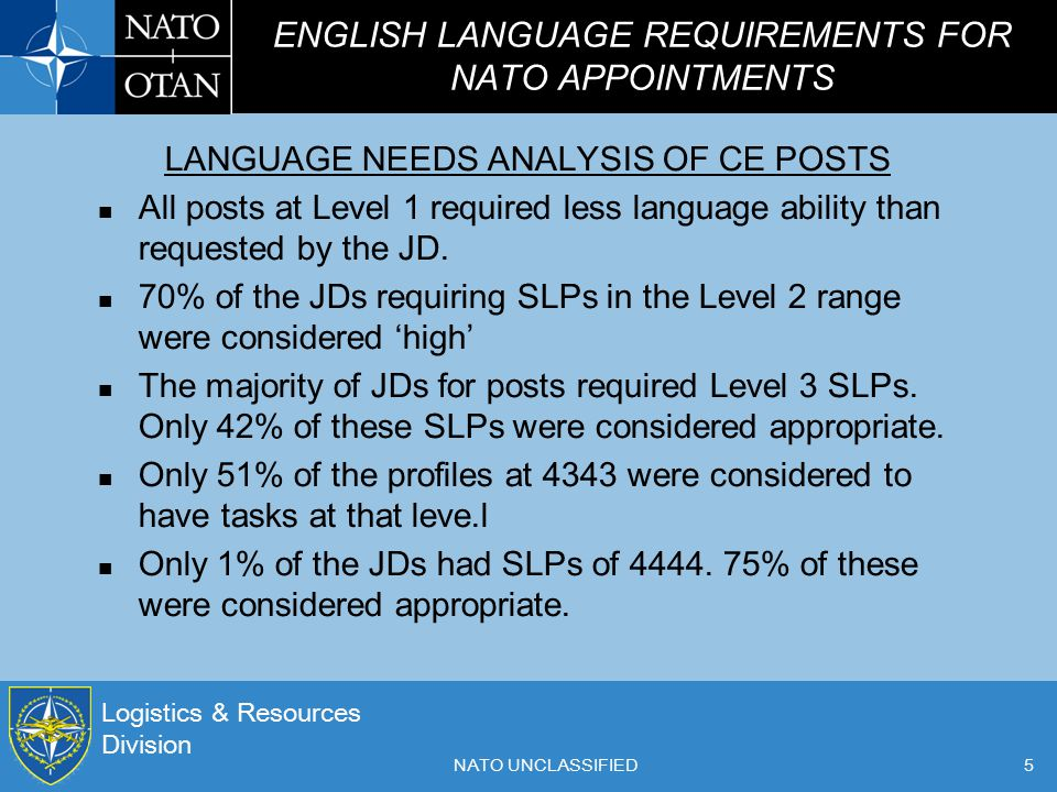Logistics & Resources Division NATO UNCLASSIFIED5 ENGLISH LANGUAGE REQUIREMENTS FOR NATO APPOINTMENTS LANGUAGE NEEDS ANALYSIS OF CE POSTS All posts at
