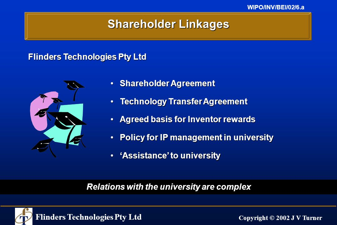 Flinders Technologies Pty Ltd Copyright © 2002 J V Turner WIPO/INV/BEI/02/6.a Shareholder Linkages Relations with the university are complex Shareholder AgreementShareholder Agreement Technology Transfer AgreementTechnology Transfer Agreement Agreed basis for Inventor rewardsAgreed basis for Inventor rewards Policy for IP management in universityPolicy for IP management in university 'Assistance' to university'Assistance' to university Flinders Technologies Pty Ltd