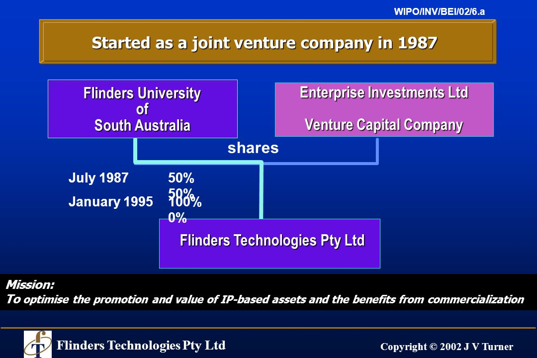 Flinders Technologies Pty Ltd Copyright © 2002 J V Turner WIPO/INV/BEI/02/6.a Started as a joint venture company in 1987 shares July 198750% 50% Flinders Technologies Pty Ltd Flinders University of South Australia Enterprise Investments Ltd Venture Capital Company Mission: To optimise the promotion and value of IP-based assets and the benefits from commercialization January 1995100% 0%