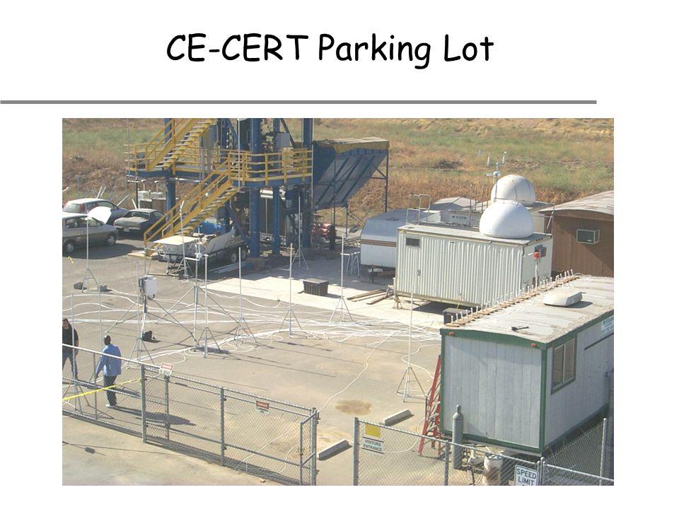 CE-CERT Parking Lot