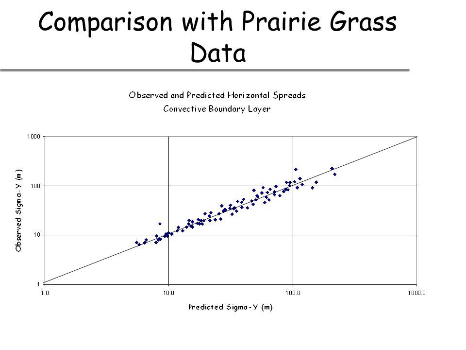 Comparison with Prairie Grass Data
