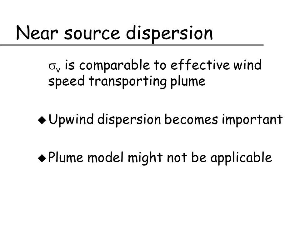 Near Field Dispersion Experiment at BL Memorial School (April 7 – 14, 2001)