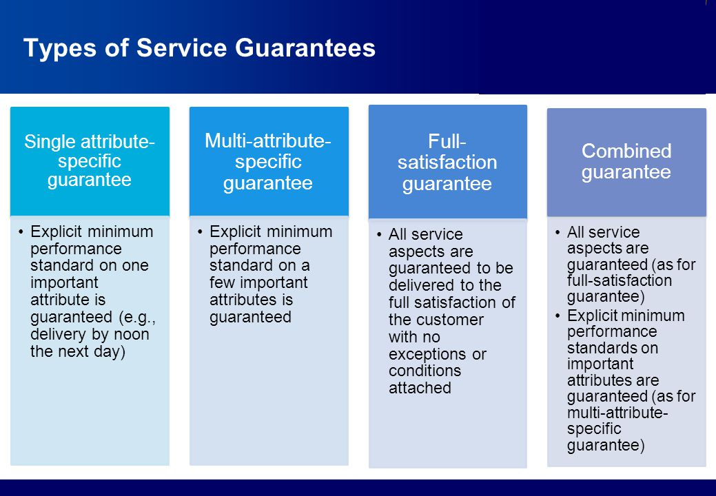 Services Marketing Slide © 2010 by Lovelock & Wirtz Services Marketing 7/e Chapter 13 – Page 17 Types of Service Guarantees Single attribute- specific