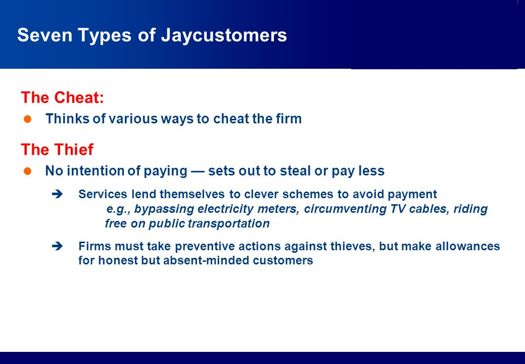 Services Marketing Slide © 2010 by Lovelock & Wirtz Services Marketing 7/e Chapter 13 – Page 21 Seven Types of Jaycustomers The Cheat:  Thinks of var