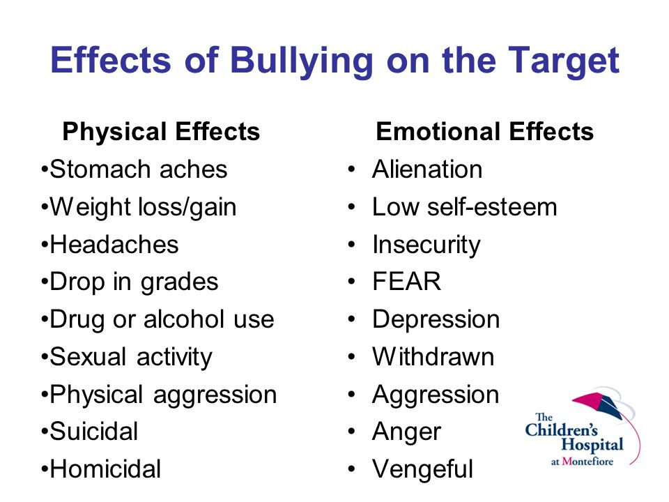 Effects of Bullying on the Target Physical Effects Stomach aches Weight loss/gain Headaches Drop in grades Drug or alcohol use Sexual activity Physica