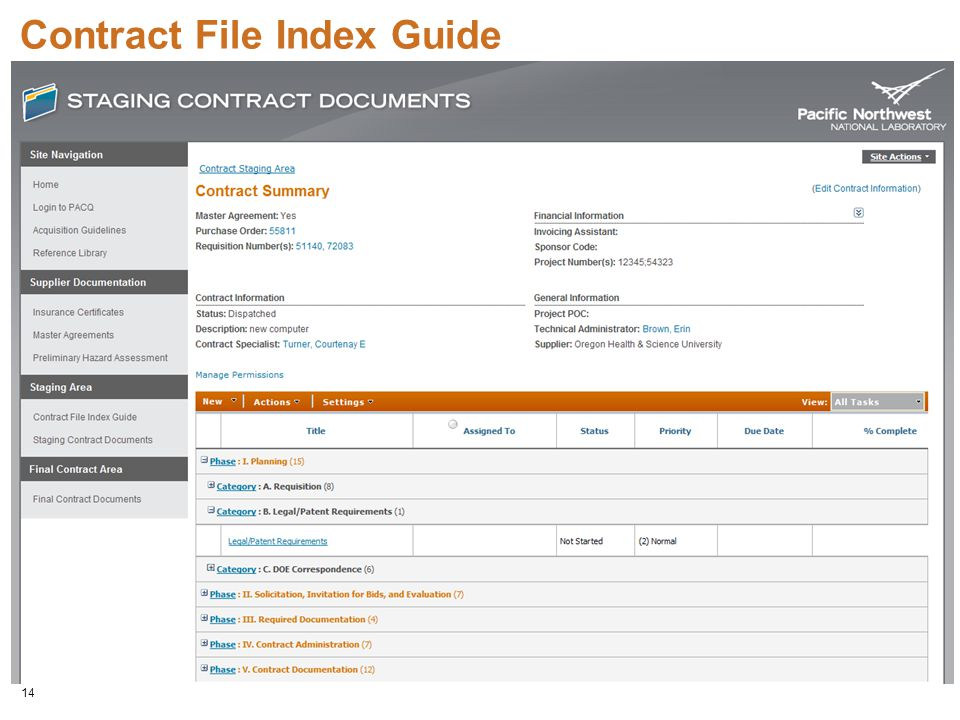 Contract File Index Guide 14