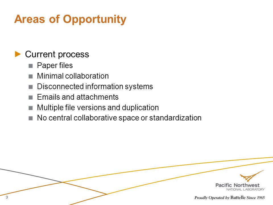 Areas of Opportunity Current process Paper files Minimal collaboration Disconnected information systems Emails and attachments Multiple file versions and duplication No central collaborative space or standardization 3