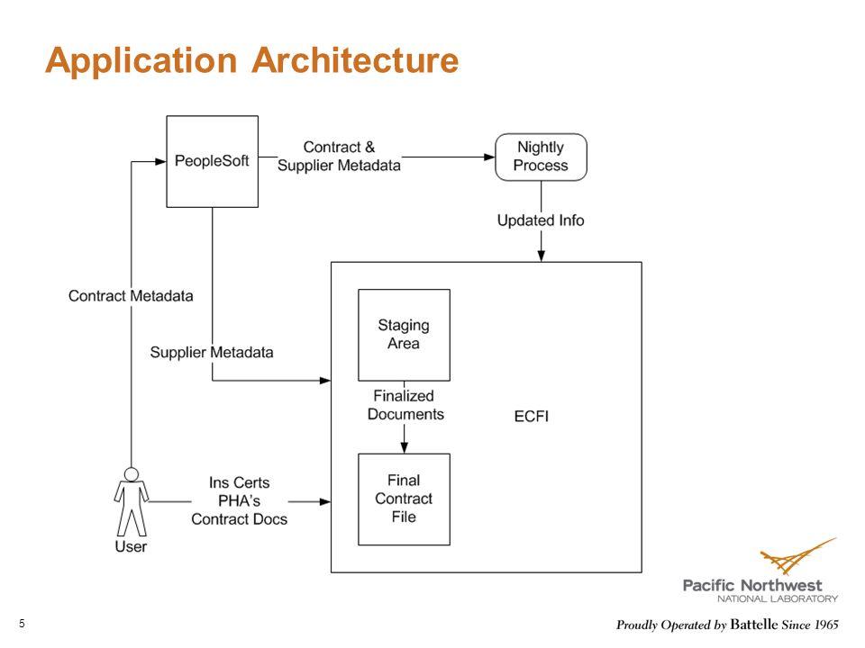 Application Architecture 5