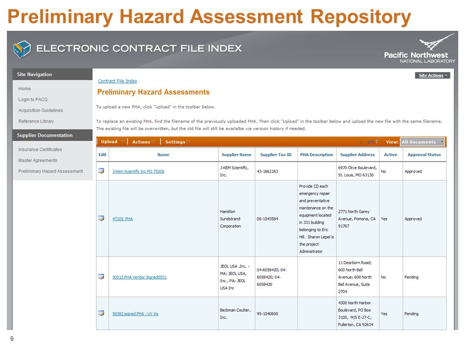 Preliminary Hazard Assessment Repository 9
