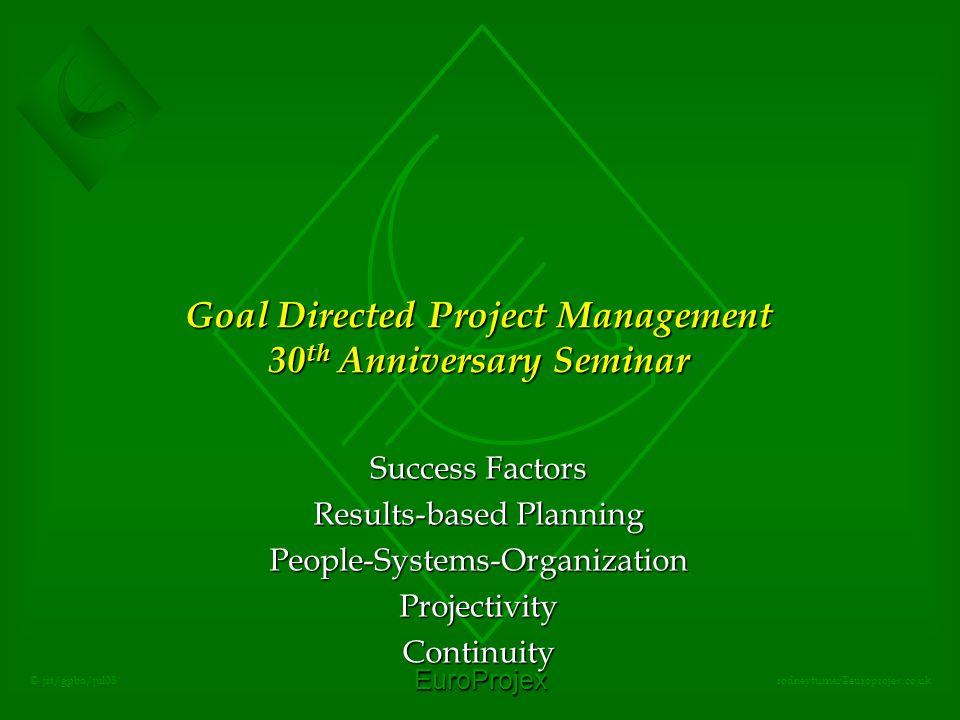 EuroProjex rodneyturner@europrojex.co.uk © jrt/gpbo/jul08 Goal Directed Project Management 30 th Anniversary Seminar Success Factors Results-based Pla