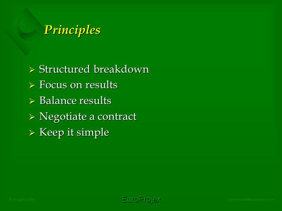 EuroProjex rodneyturner@europrojex.co.uk © jrt/gpbo/jul08 Principles  Structured breakdown  Focus on results  Balance results  Negotiate a contrac