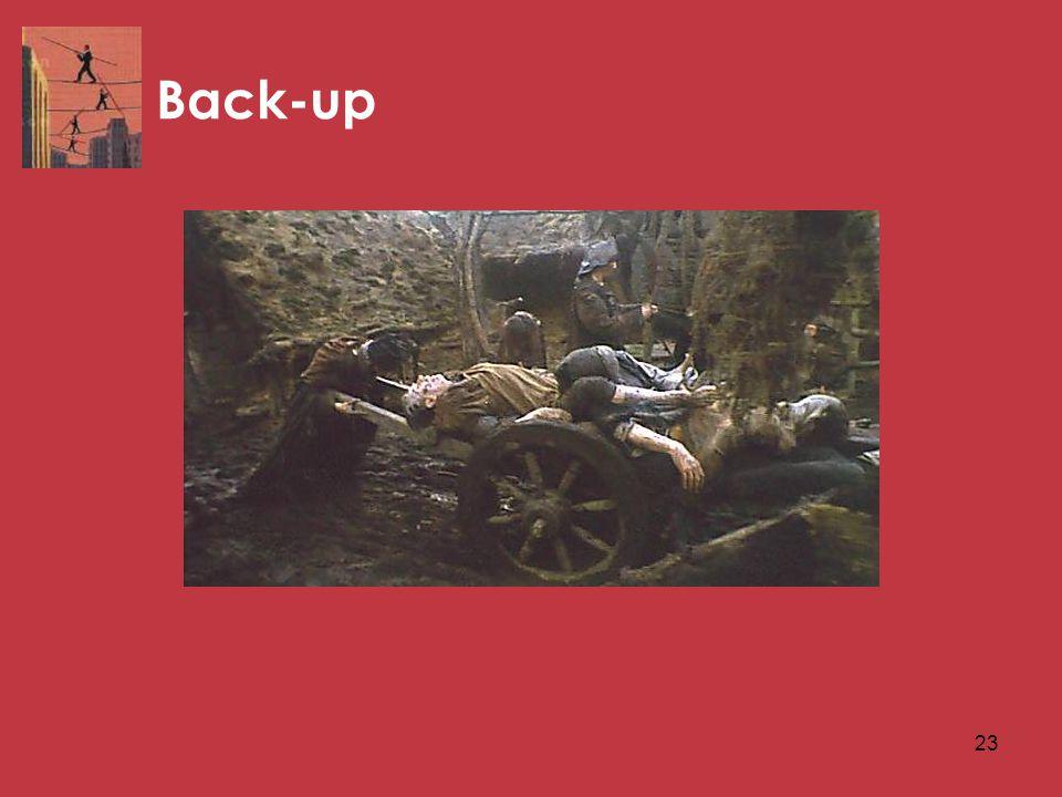 23 Back-up