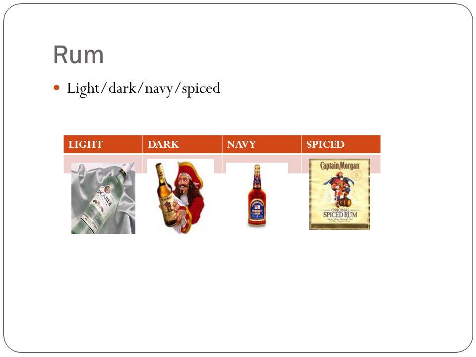Rum Light/dark/navy/spiced LIGHTDARKNAVYSPICED
