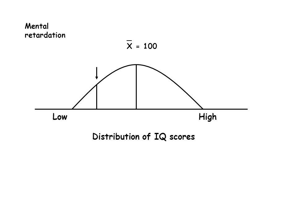 _ X = 100 Distribution of IQ scores LowHigh Mental retardation