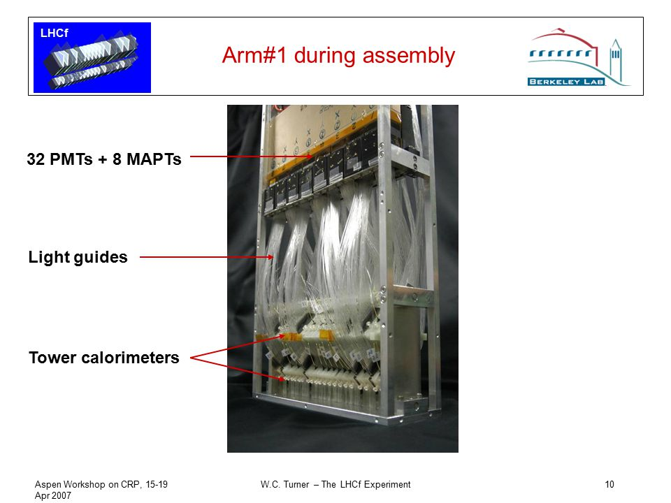 LHCf Aspen Workshop on CRP, 15-19 Apr 2007 W.C. Turner – The LHCf Experiment10 Arm#1 during assembly Tower calorimeters Light guides 32 PMTs + 8 MAPTs