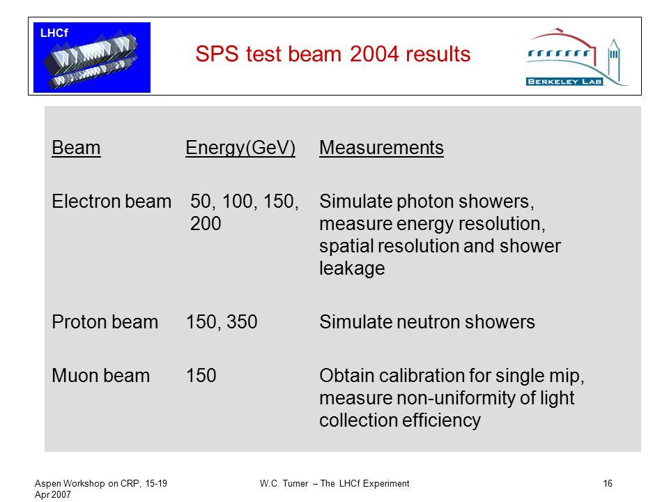 LHCf Aspen Workshop on CRP, 15-19 Apr 2007 W.C. Turner – The LHCf Experiment16 BeamEnergy(GeV)Measurements Electron beam 50, 100, 150, Simulate photon