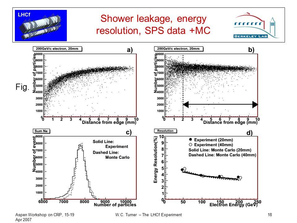 LHCf Aspen Workshop on CRP, 15-19 Apr 2007 W.C. Turner – The LHCf Experiment18 Shower leakage, energy resolution, SPS data +MC Fig. 7 MC simulation, i