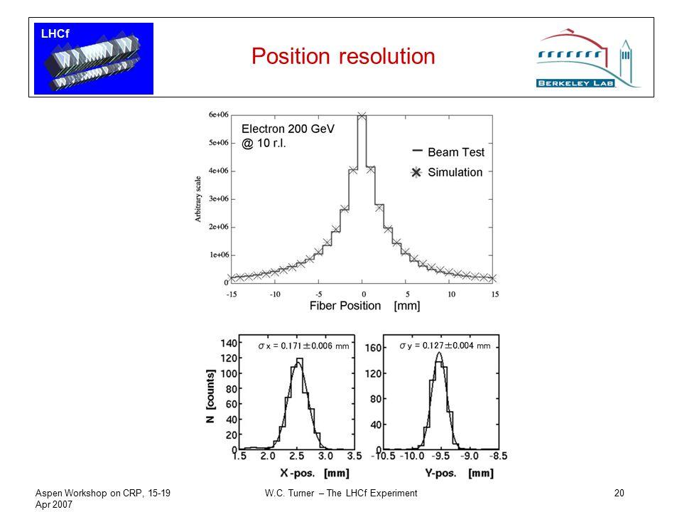 LHCf Aspen Workshop on CRP, 15-19 Apr 2007 W.C. Turner – The LHCf Experiment20 Position resolution