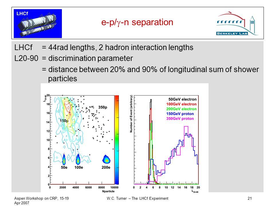 LHCf Aspen Workshop on CRP, 15-19 Apr 2007 W.C. Turner – The LHCf Experiment21 e-p/  -n separation LHCf = 44rad lengths, 2 hadron interaction lengths