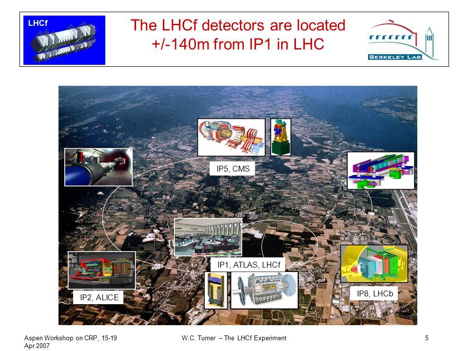 LHCf Aspen Workshop on CRP, 15-19 Apr 2007 W.C. Turner – The LHCf Experiment5 The LHCf detectors are located +/-140m from IP1 in LHC IP1, ATLAS, LHCf
