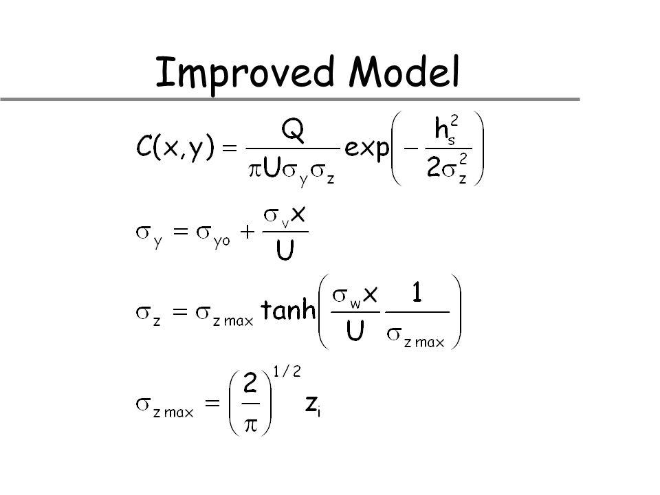 Improved Model