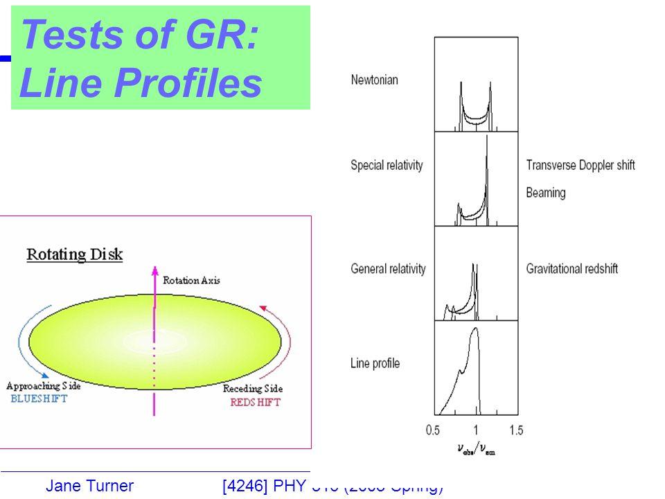 Jane Turner [4246] PHY 316 (2003 Spring) Tests of GR: Line Profiles