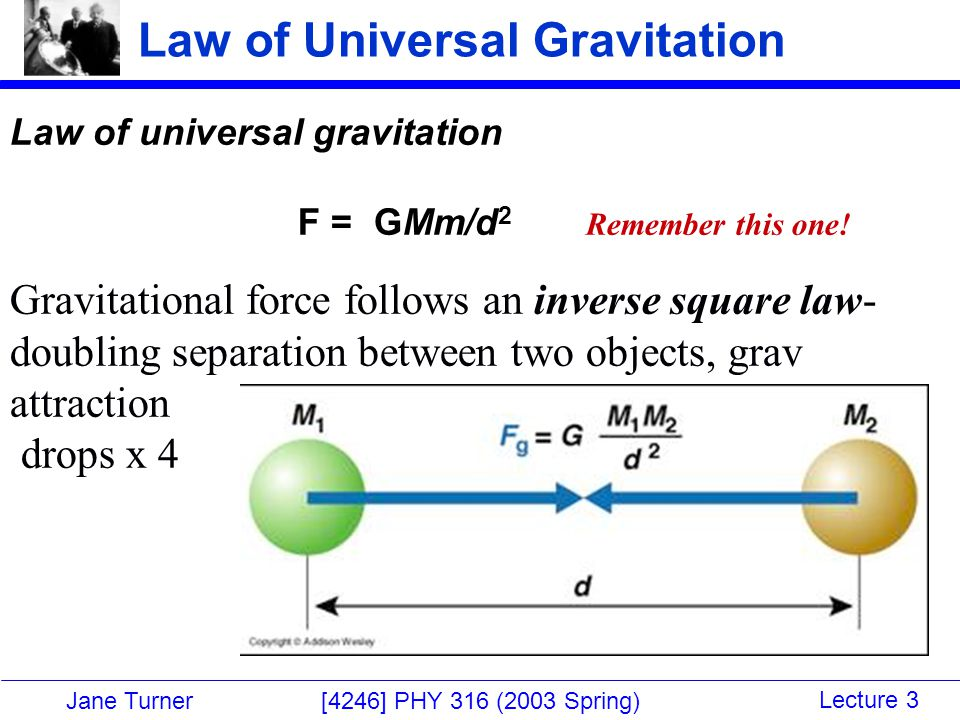 Jane Turner [4246] PHY 316 (2003 Spring) Lecture 3 Newtons form of Keplers Third Law Newton also generalized Kepler's third law as P 2 =4  2 R 3 /G(M 1 +M 2 ) Allowed Kepler's Laws to be applied to moons and (much later) binary stars and extrasolar planets.