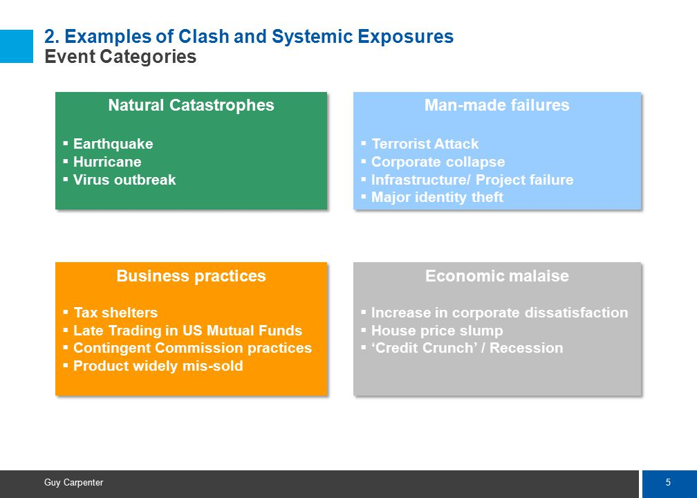 6 Guy Carpenter 3.Past Clash & Systemic Losses A historical perspective…..