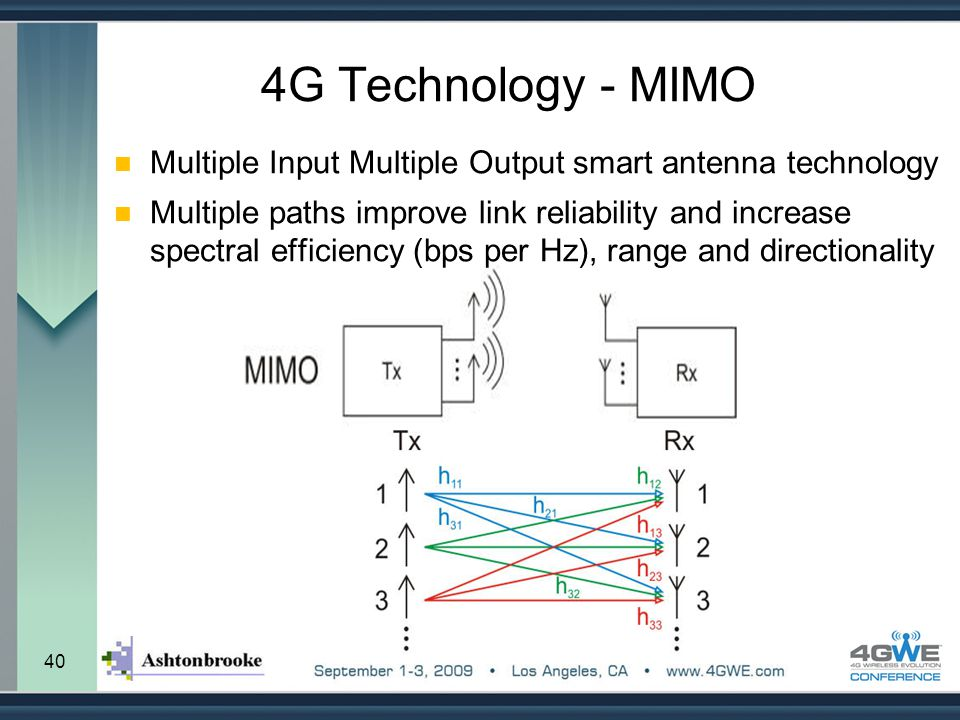 40 4G Technology - MIMO Multiple Input Multiple Output smart antenna technology Multiple paths improve link reliability and increase spectral efficien