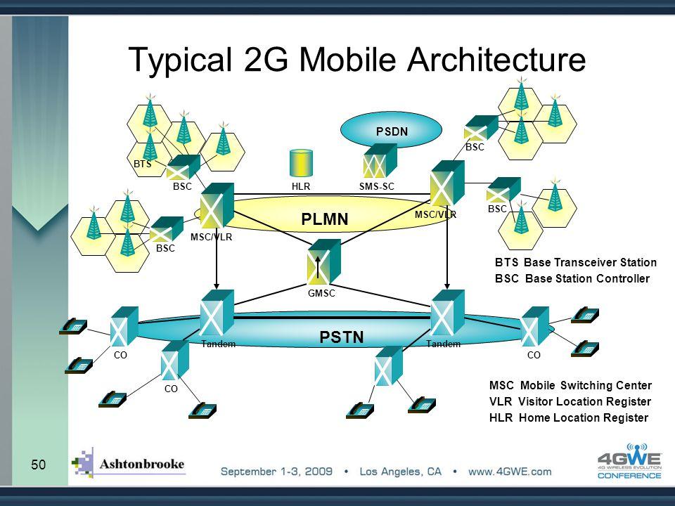 50 Typical 2G Mobile Architecture BTS Base Transceiver Station BSC Base Station Controller MSC Mobile Switching Center VLR Visitor Location Register H