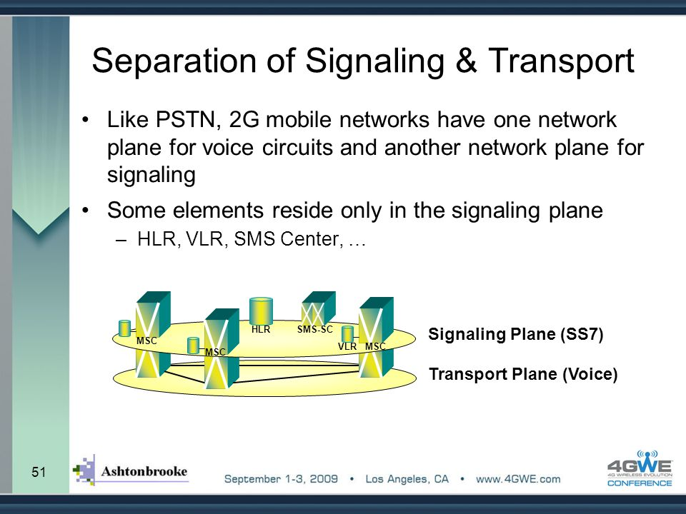 51 Separation of Signaling & Transport Like PSTN, 2G mobile networks have one network plane for voice circuits and another network plane for signaling