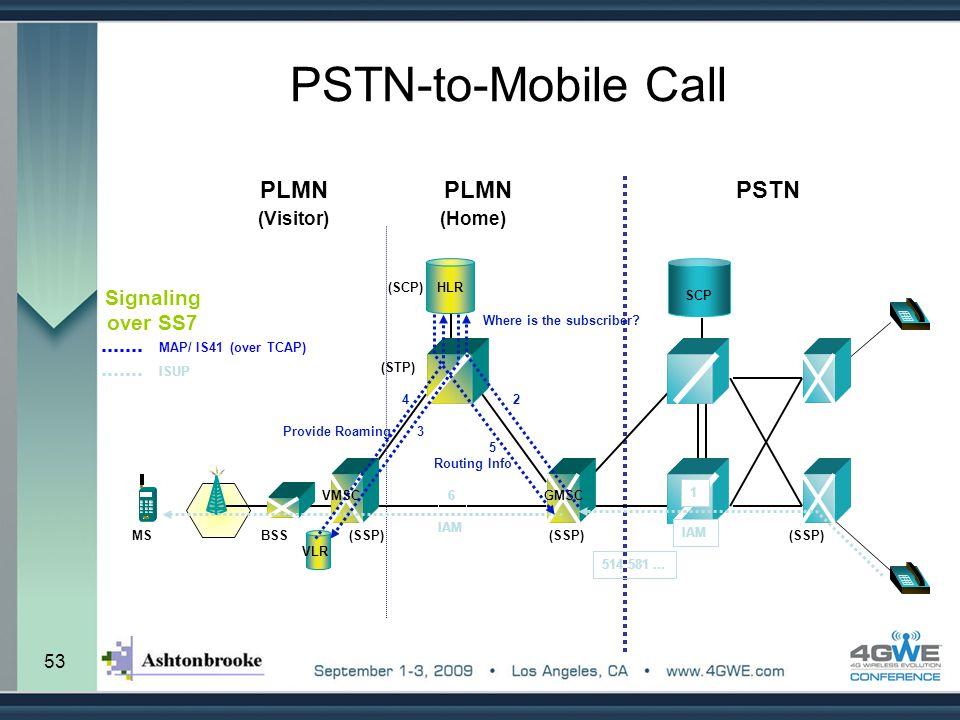 53 PSTN-to-Mobile Call (STP) (SCP) PSTNPLMN (SSP) BSSMS PLMN (Home)(Visitor) (STP) HLR GMSC (SSP) VMSC VLR IAM 6 2 Where is the subscriber? 5 Routing
