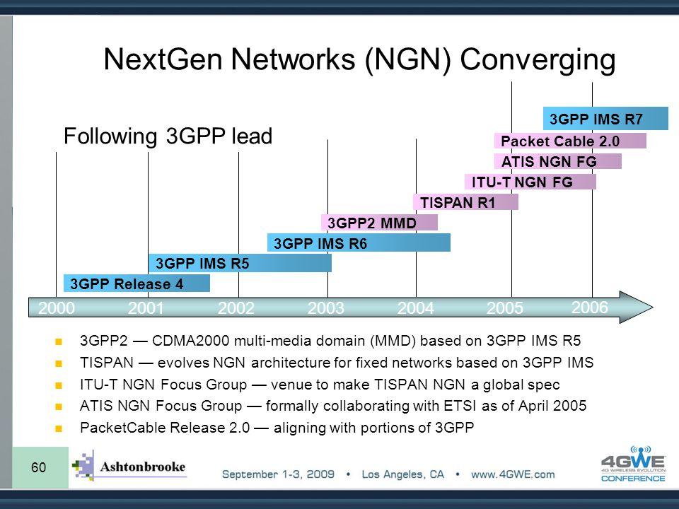 60 NextGen Networks (NGN) Converging 3GPP2 — CDMA2000 multi-media domain (MMD) based on 3GPP IMS R5 TISPAN — evolves NGN architecture for fixed networ
