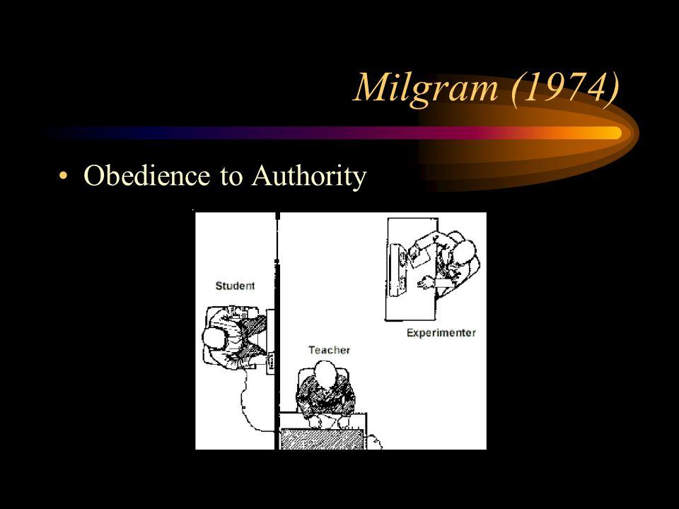 Milgram (1974) Obedience to Authority