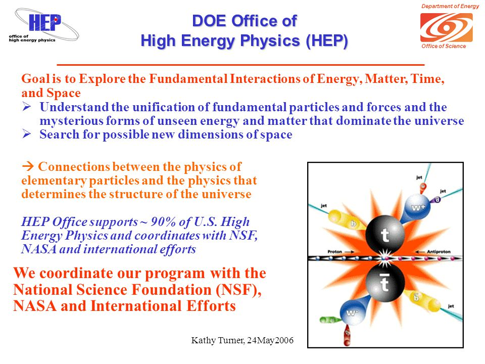 Department of Energy Office of Science Kathy Turner, 24May20062 DOE Office of High Energy Physics (HEP)  Connections between the physics of elementary particles and the physics that determines the structure of the universe HEP Office supports ~ 90% of U.S.