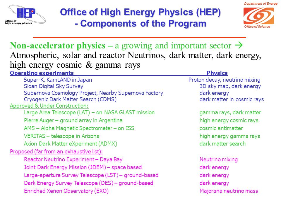 Department of Energy Office of Science Non-accelerator physics – a growing and important sector  Atmospheric, solar and reactor Neutrinos, dark matter, dark energy, high energy cosmic & gamma rays Operating experiments Physics Super-K, KamLAND in Japan Proton decay, neutrino mixing Sloan Digital Sky Survey 3D sky map, dark energy Supernova Cosmology Project, Nearby Supernova Factory dark energy Cryogenic Dark Matter Search (CDMS) dark matter in cosmic rays Approved & Under Construction: Large Area Telescope (LAT) – on NASA GLAST missiongamma rays, dark matter Pierre Auger – ground array in Argentinahigh energy cosmic rays AMS – Alpha Magnetic Spectrometer – on ISScosmic antimatter VERITAS – telescope in Arizonahigh energy gamma rays Axion Dark Matter eXperiment (ADMX)dark matter search Proposed (far from an exhaustive list): Reactor Neutrino Experiment – Daya BayNeutrino mixing Joint Dark Energy Mission (JDEM) – space baseddark energy Large-aperture Survey Telescope (LST) – ground-baseddark energy Dark Energy Survey Telescope (DES) – ground-baseddark energy Enriched Xenon Observatory (EXO)Majorana neutrino mass Office of High Energy Physics (HEP) - Components of the Program