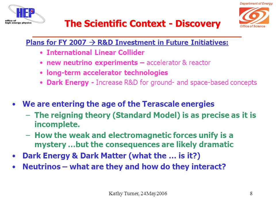 Department of Energy Office of Science Kathy Turner, 24May20068 Plans for FY 2007  R&D Investment in Future Initiatives: International Linear Collider new neutrino experiments – accelerator & reactor long-term accelerator technologies Dark Energy - Increase R&D for ground- and space-based concepts We are entering the age of the Terascale energies –The reigning theory (Standard Model) is as precise as it is incomplete.