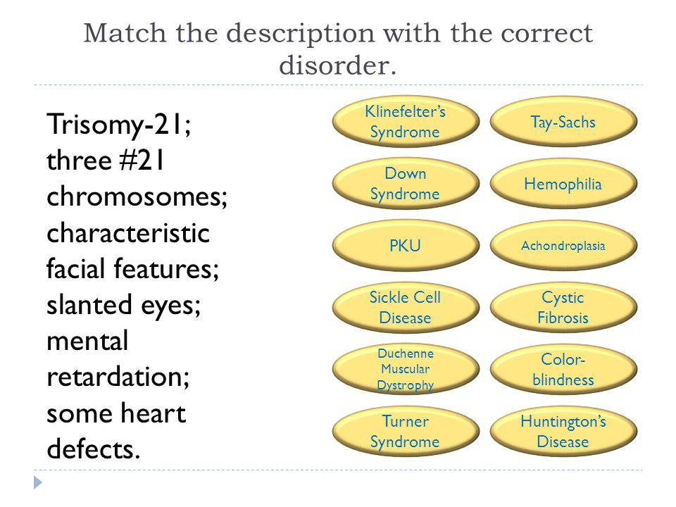 Match the description with the correct disorder. Trisomy-21; three #21 chromosomes; characteristic facial features; slanted eyes; mental retardation;
