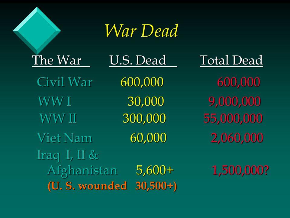 War Dead War Dead The War U.S.