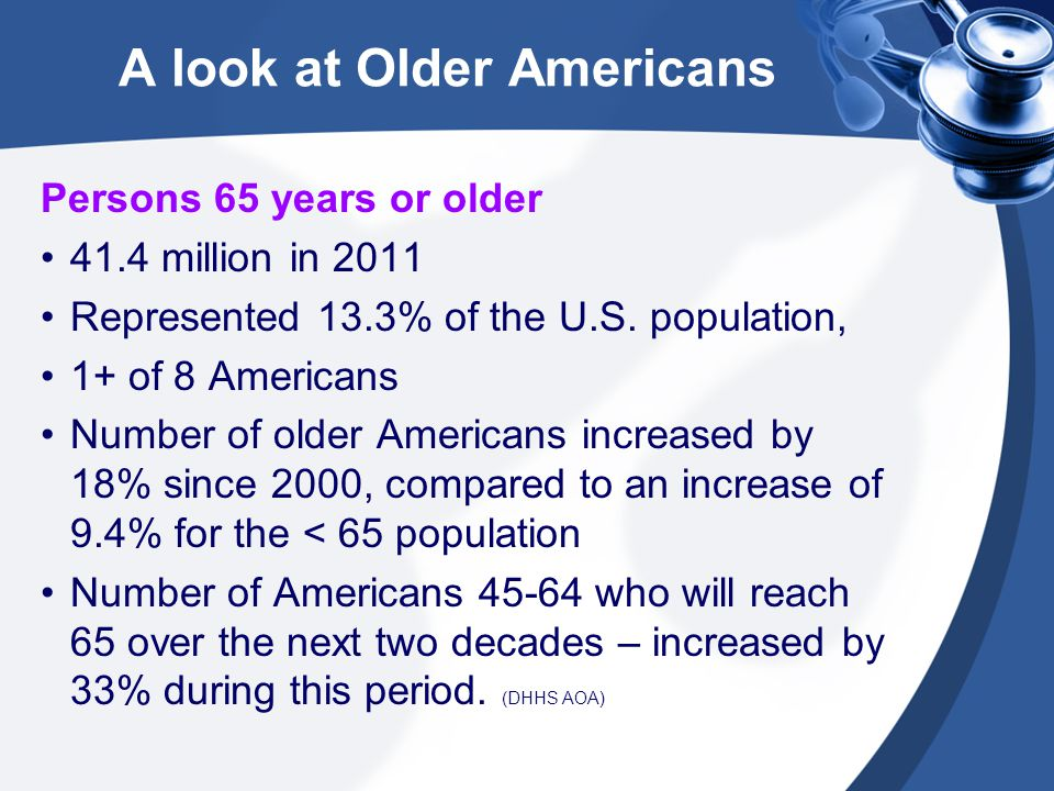 Persons 65 years or older 41.4 million in 2011 Represented 13.3% of the U.S.