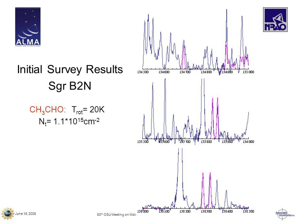 June 19, 2008 63 rd OSU Meeting on Molecular Spectroscopy – Columbus, OH Initial Survey Results Sgr B2N CH 3 CHO: T rot = 20K N t = 1.1*10 15 cm -2