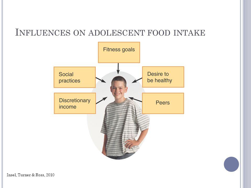 I NFLUENCES ON ADOLESCENT FOOD INTAKE Insel, Turner & Ross, 2010