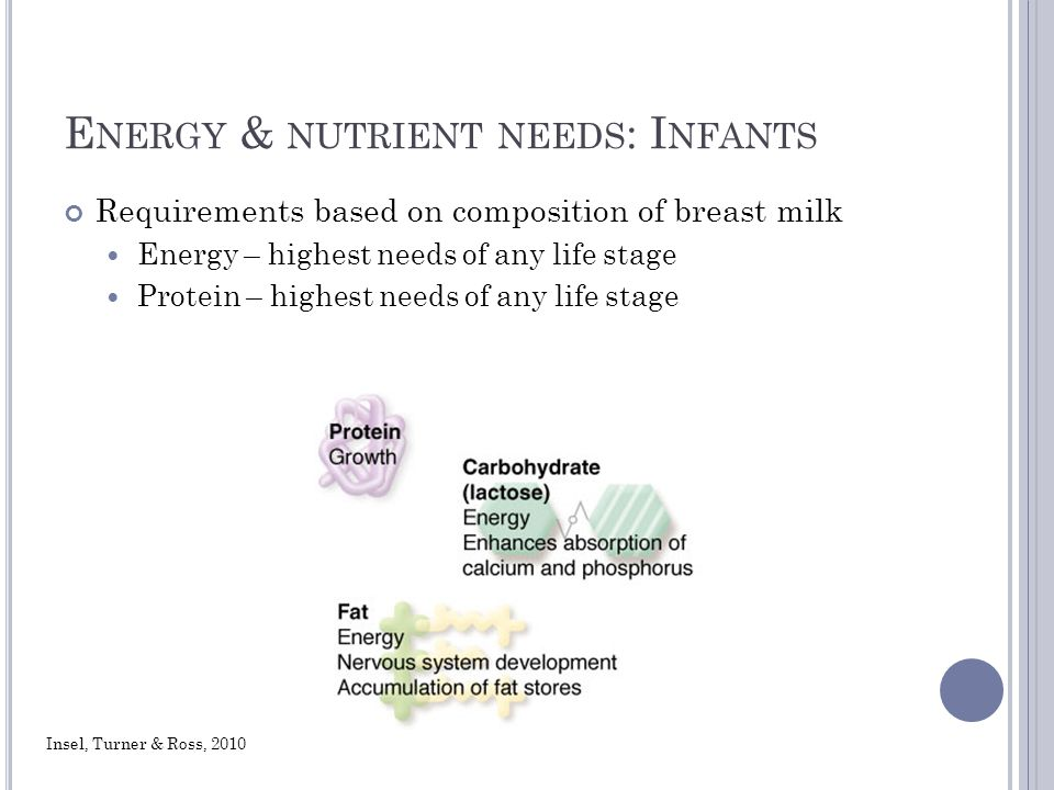 E NERGY & NUTRIENT NEEDS : I NFANTS Requirements based on composition of breast milk Energy – highest needs of any life stage Protein – highest needs of any life stage Insel, Turner & Ross, 2010