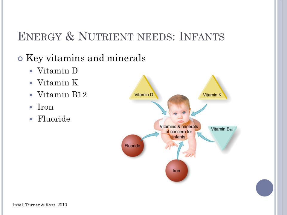 N UTRIENT -R ELATED CONCERNS & A GING Vitamins & Minerals Medications Other diseases Meal replacements