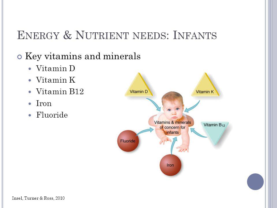 E NERGY & N UTRIENT NEEDS : I NFANTS Key vitamins and minerals Vitamin D Vitamin K Vitamin B12 Iron Fluoride Insel, Turner & Ross, 2010