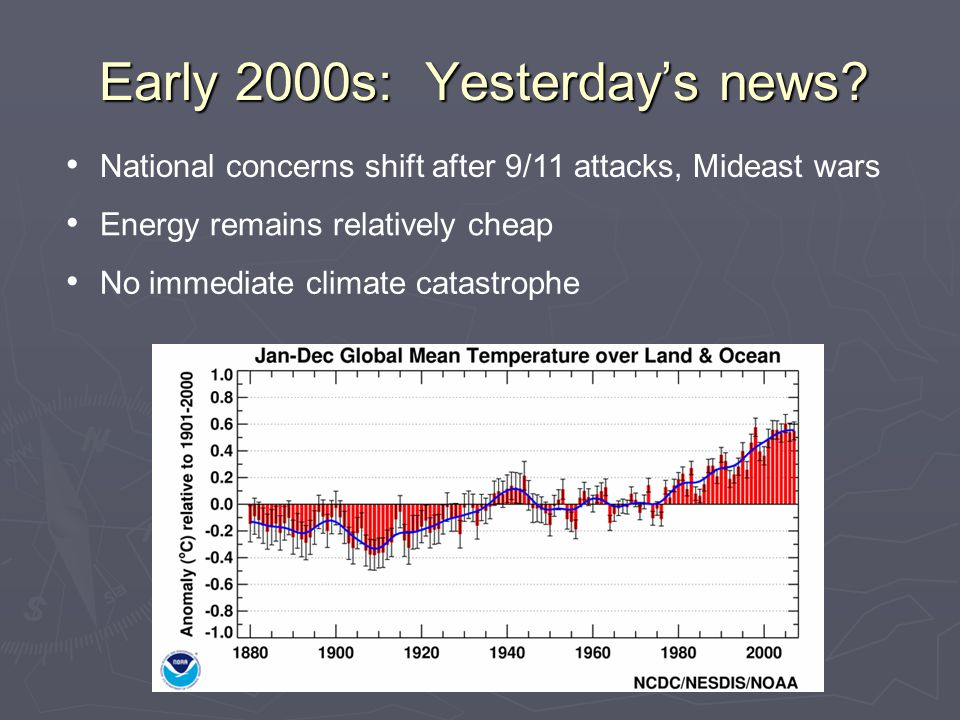 Early 2000s: Yesterday's news? National concerns shift after 9/11 attacks, Mideast wars Energy remains relatively cheap No immediate climate catastrop