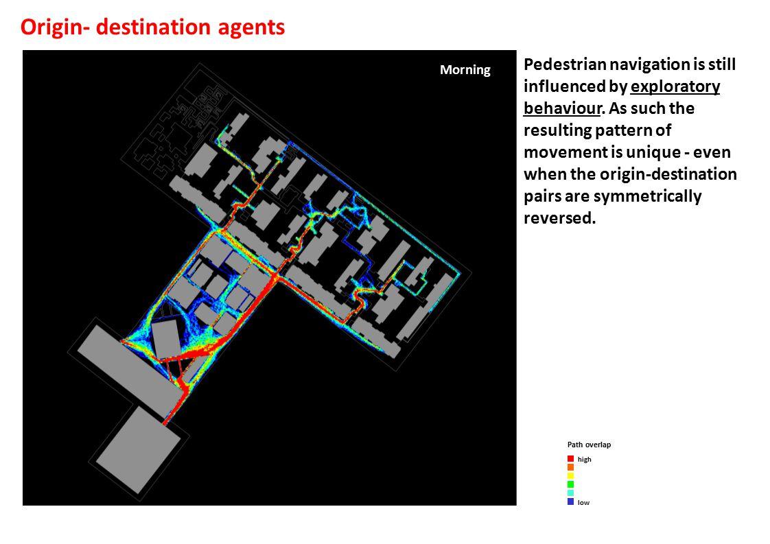 Path overlap high low Origin- destination agents Pedestrian navigation is still influenced by exploratory behaviour.