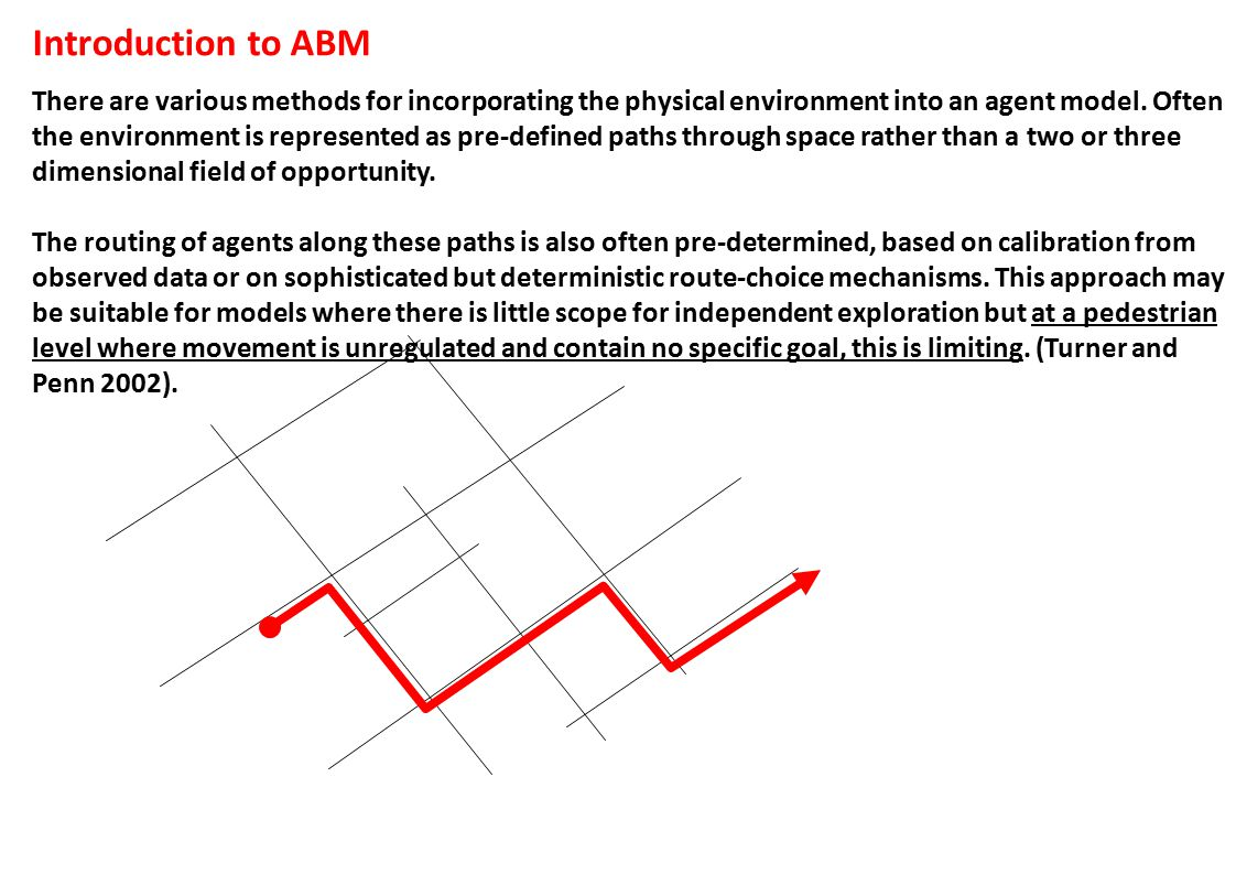 There are various methods for incorporating the physical environment into an agent model.