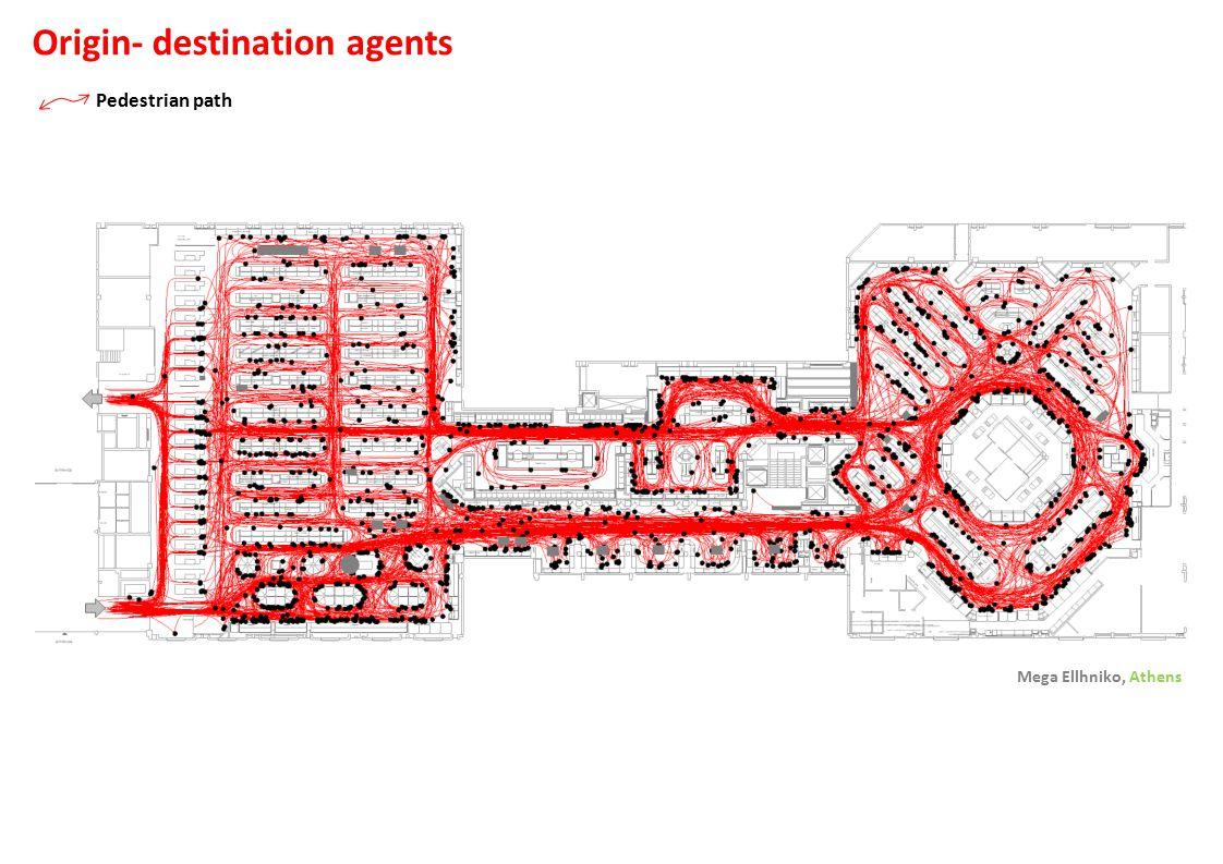 Mega Ellhniko, Athens Pedestrian path Origin- destination agents